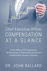 Chief Executive Officer Compensation At A Glance