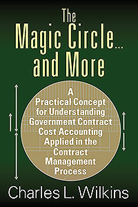 The Magic Circle....and More
